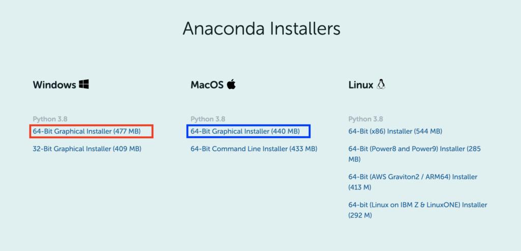 AnacondaをインストールしてJupyter Notebookをインストールする方法